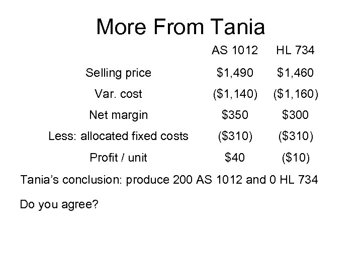 More From Tania AS 1012 HL 734 Selling price $1, 490 $1, 460 Var.
