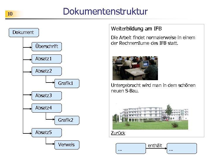Dokumentenstruktur 10 Weiterbildung am IFB Dokument Die Arbeit findet normalerweise in einem der Rechnerräume