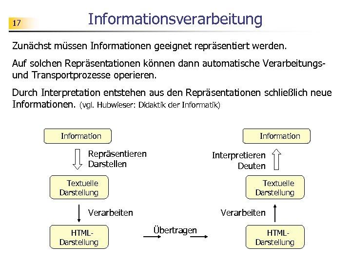 17 Informationsverarbeitung Zunächst müssen Informationen geeignet repräsentiert werden. Auf solchen Repräsentationen können dann automatische