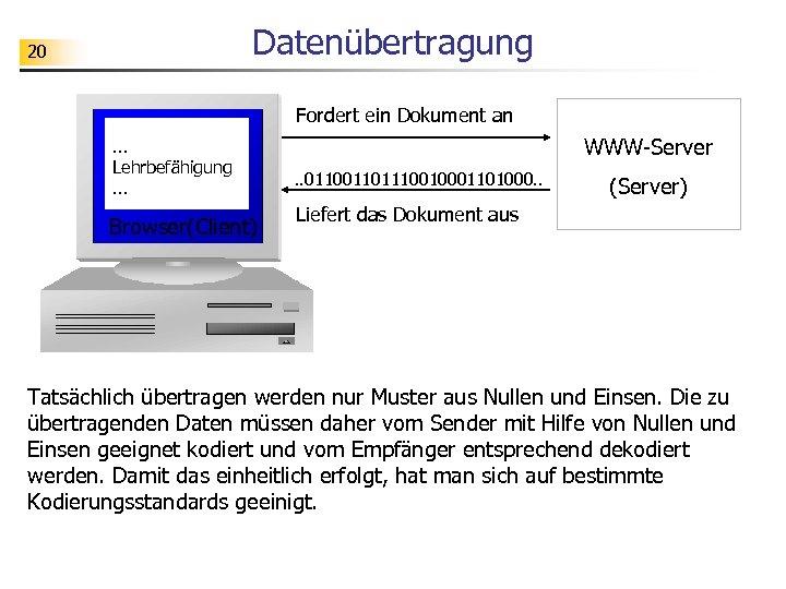 Datenübertragung 20 Fordert ein Dokument an. . . Lehrbefähigung. . . Browser(Client) WWW-Server. .