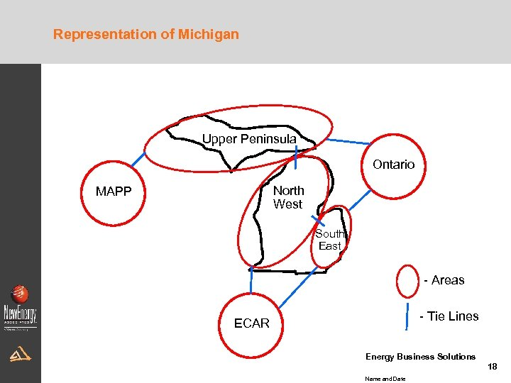 Representation of Michigan Upper Peninsula Ontario North West MAPP South East - Areas -