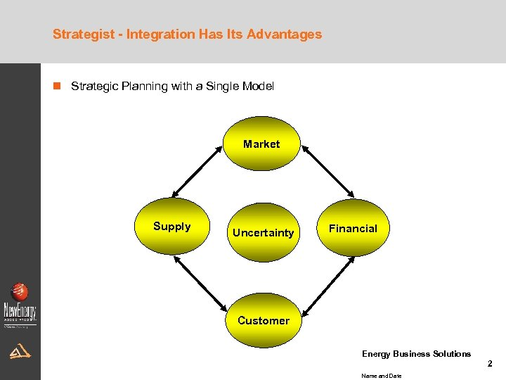 Strategist - Integration Has Its Advantages n Strategic Planning with a Single Model Market