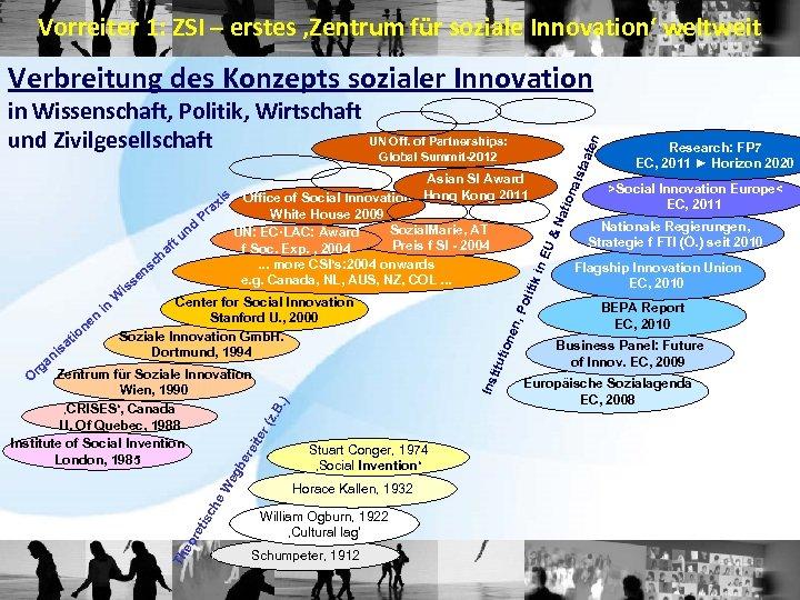 Vorreiter 1: ZSI – erstes 'Zentrum für soziale Innovation' weltweit Verbreitung des Konzepts sozialer