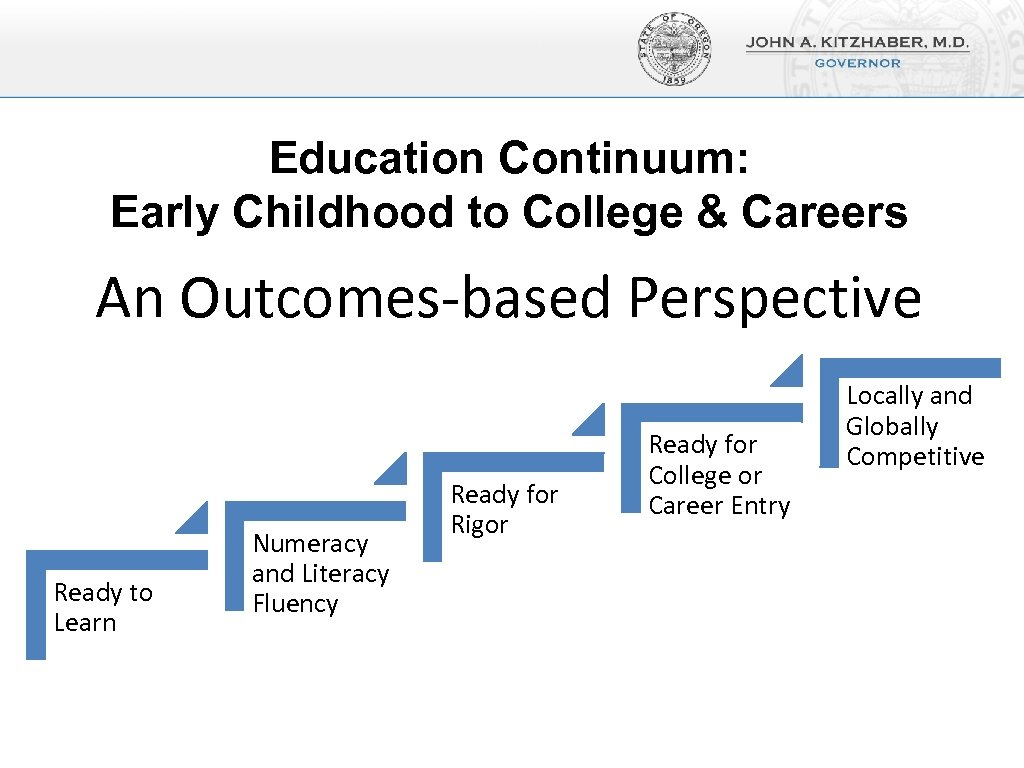 Education Continuum: Early Childhood to College & Careers An Outcomes-based Perspective Ready to Learn