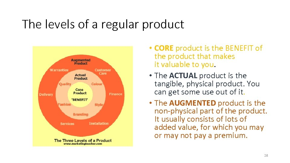 The levels of a regular product • CORE product is the BENEFIT of the