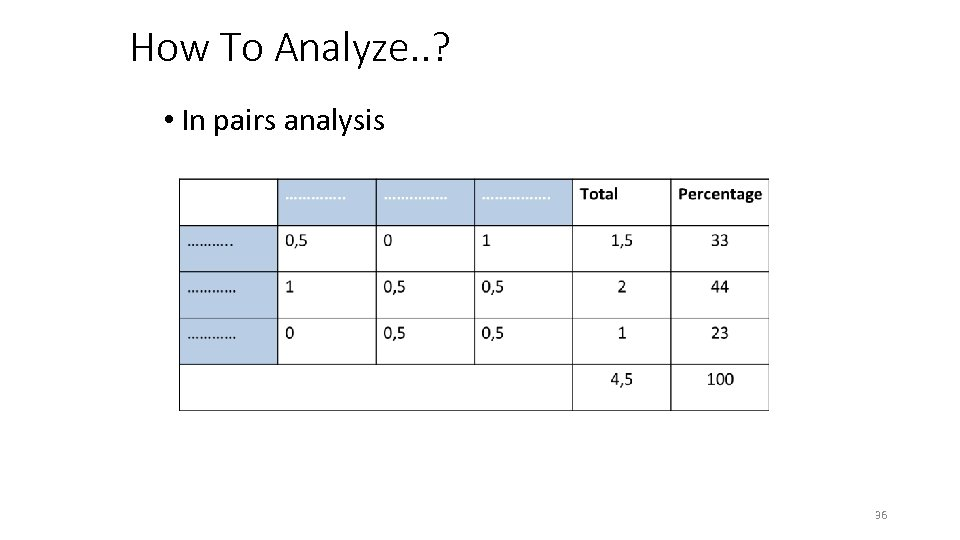 How To Analyze. . ? • In pairs analysis 36