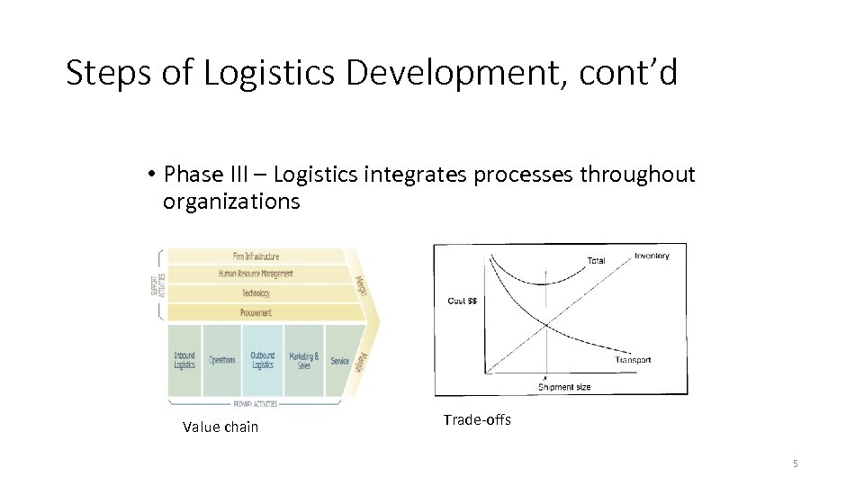 Steps of Logistics Development, cont'd • Phase III – Logistics integrates processes throughout organizations