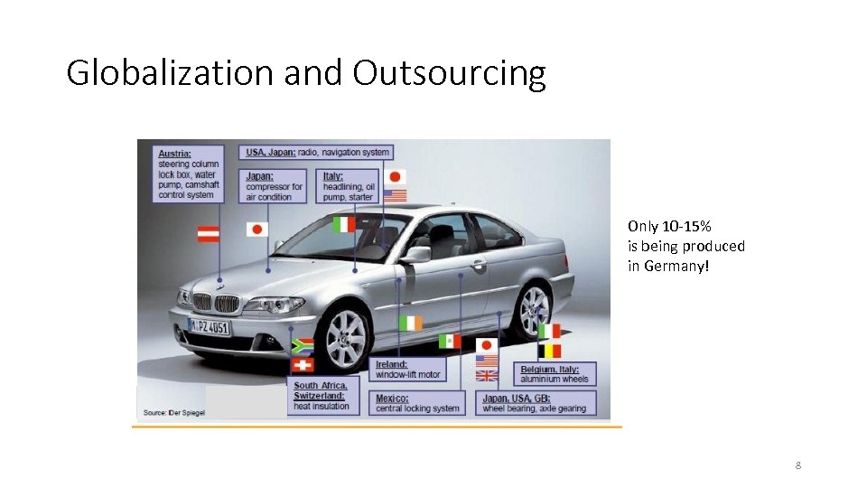 Globalization and Outsourcing Only 10 -15% is being produced in Germany! 8