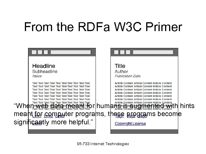 "From the RDFa W 3 C Primer ""When web data meant for humans is"