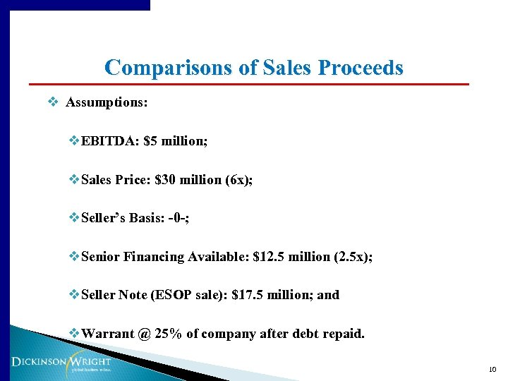 Comparisons of Sales Proceeds v Assumptions: v. EBITDA: $5 million; v. Sales Price: $30