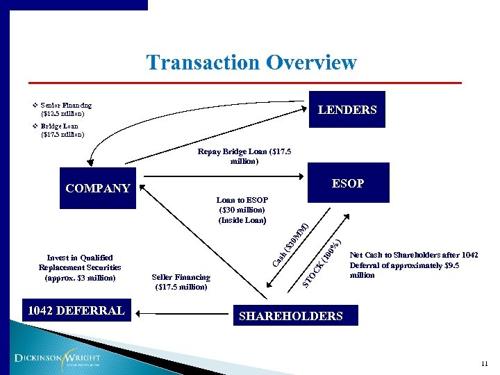 Transaction Overview v Senior Financing ($12. 5 million) LENDERS v Bridge Loan ($17. 5