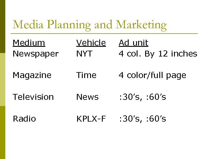 Media Planning and Marketing Medium Newspaper Vehicle NYT Ad unit 4 col. By 12
