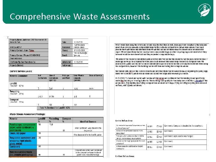 Comprehensive Waste Assessments