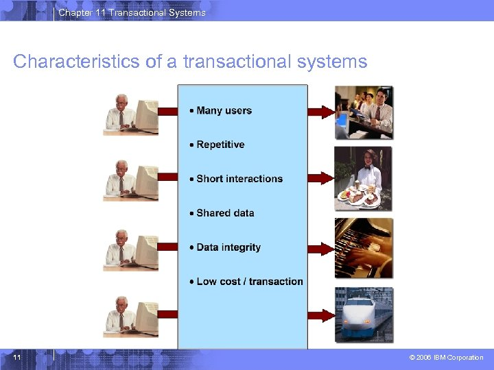 Chapter 11 Transactional Systems Characteristics of a transactional systems 11 © 2006 IBM Corporation