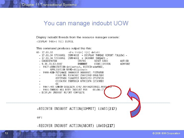 Chapter 11 Transactional Systems You can manage indoubt UOW 13 © 2006 IBM Corporation