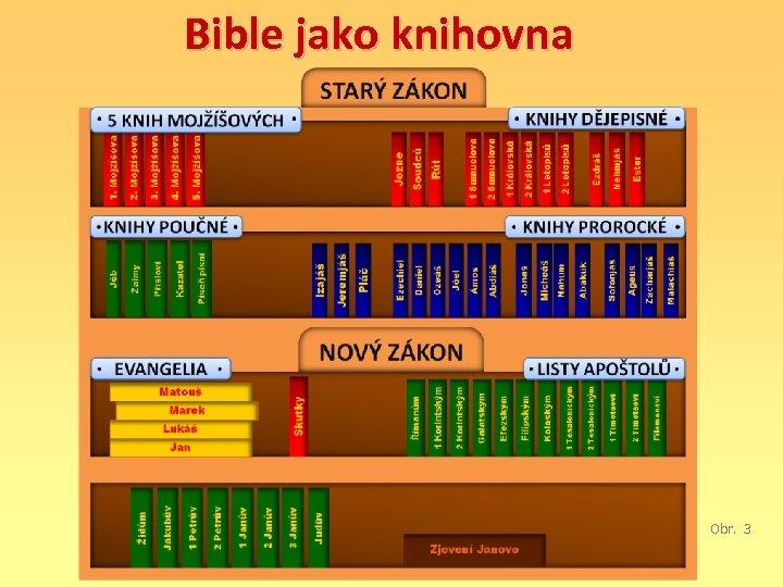 Bible jako knihovna Obr. 3