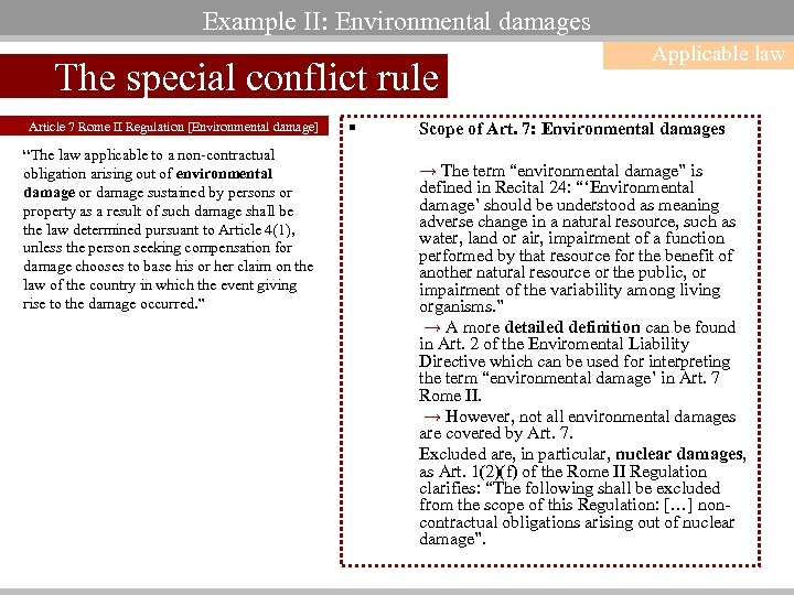 Example II: Environmental damages The special conflict rule Article 7 Rome II Regulation [Environmental