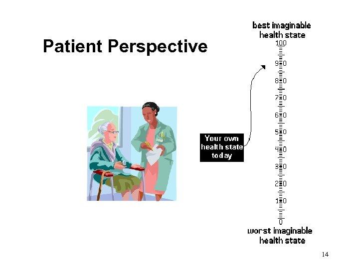 Patient Perspective 14