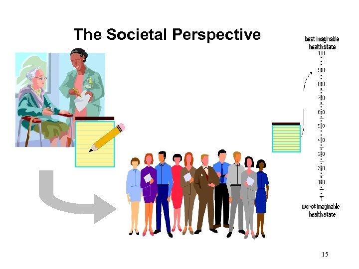 The Societal Perspective 15