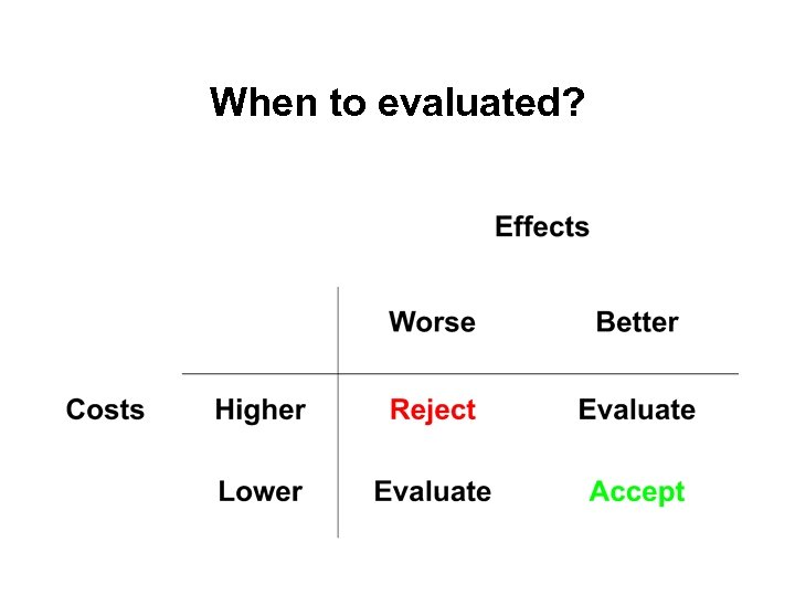 When to evaluated?