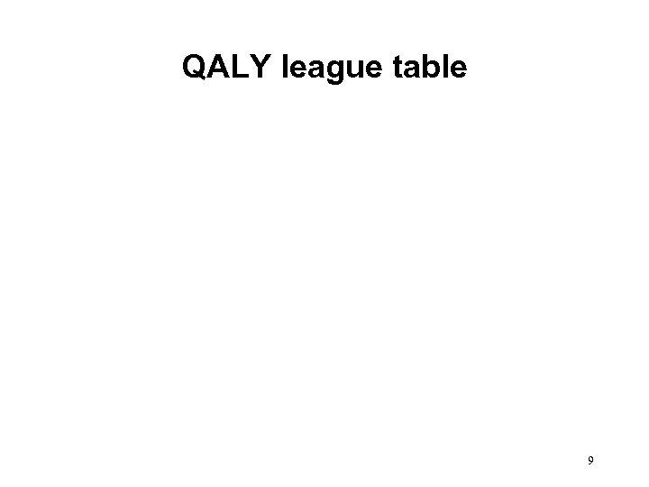 QALY league table 9