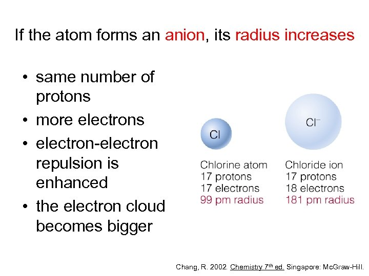 If the atom forms an anion, its radius increases • same number of protons