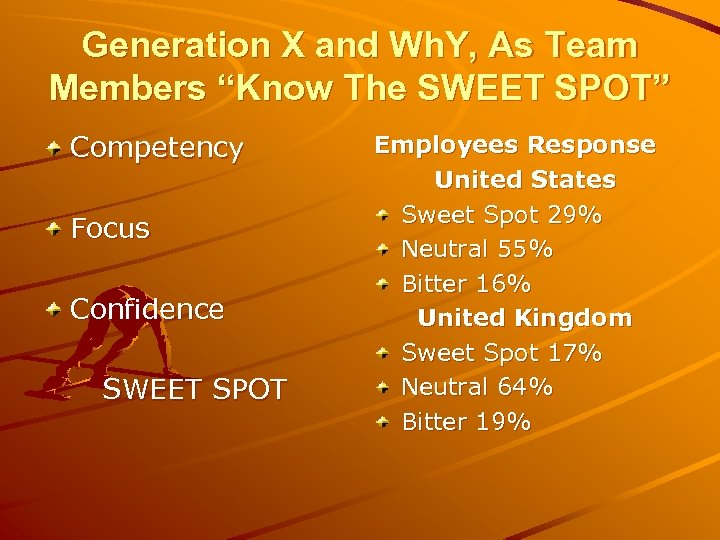 """Generation X and Wh. Y, As Team Members """"Know The SWEET SPOT"""" Competency Focus"""