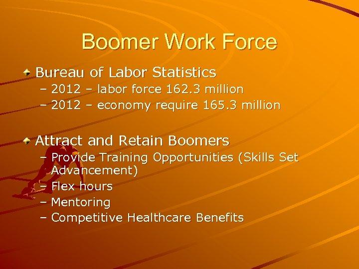 Boomer Work Force Bureau of Labor Statistics – 2012 – labor force 162. 3
