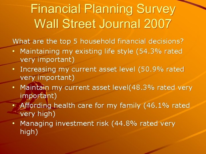 Financial Planning Survey Wall Street Journal 2007 What are the top 5 household financial