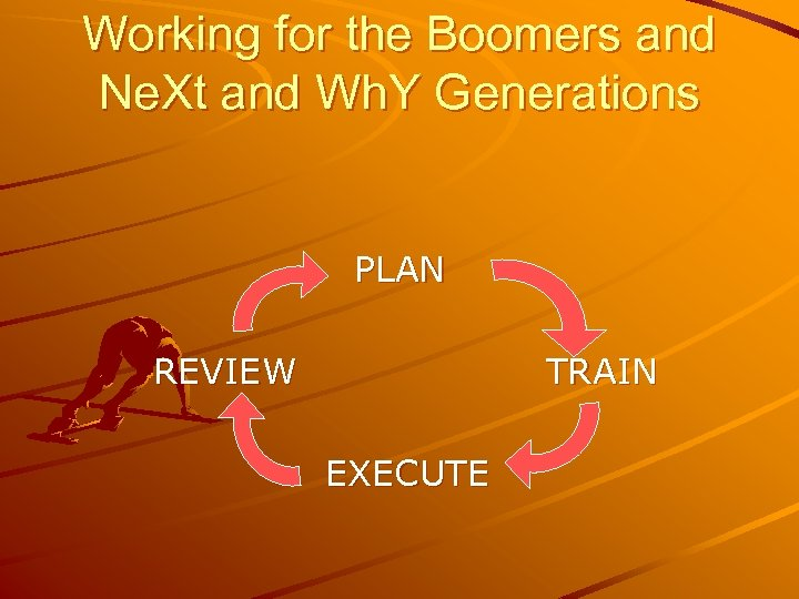Working for the Boomers and Ne. Xt and Wh. Y Generations PLAN REVIEW TRAIN
