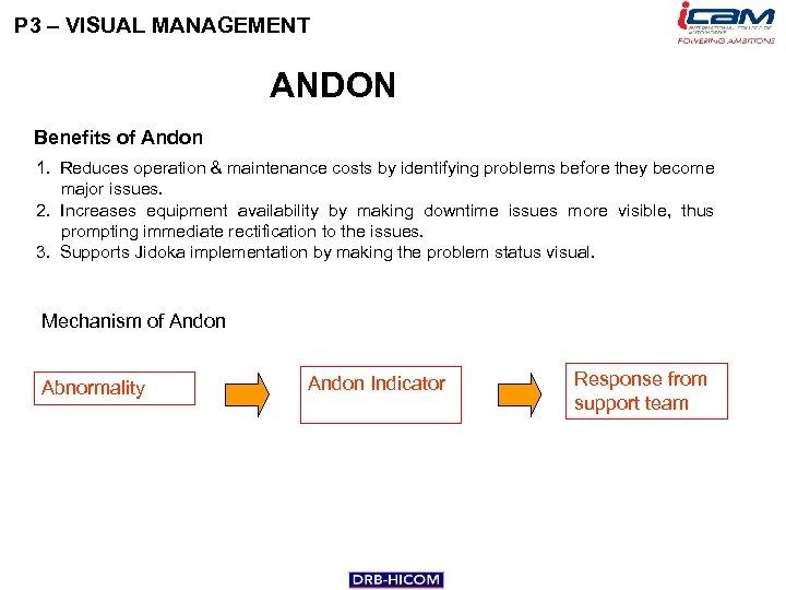 P 3 – VISUAL MANAGEMENT ANDON Benefits of Andon 1. Reduces operation & maintenance