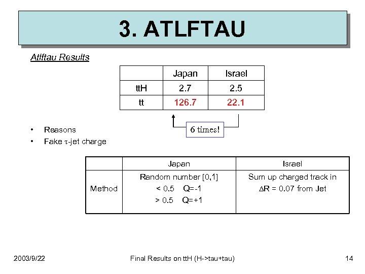 3. ATLFTAU Atlftau Results Japan tt. H 2. 7 2. 5 tt • •