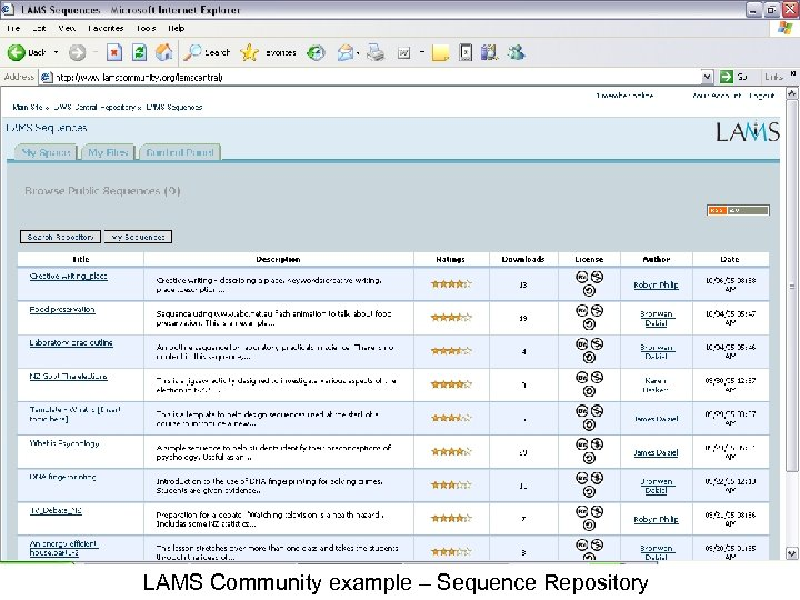 LAMS Community example – Sequence Repository