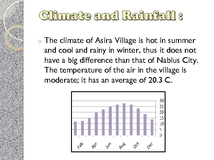 Climate and Rainfall : o The climate of Asira Village is hot in summer