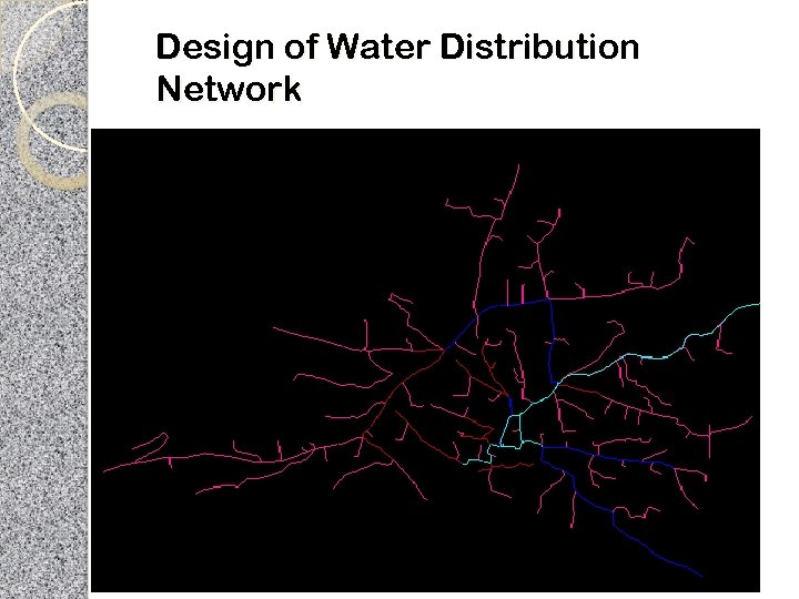 Design of Water Distribution Network