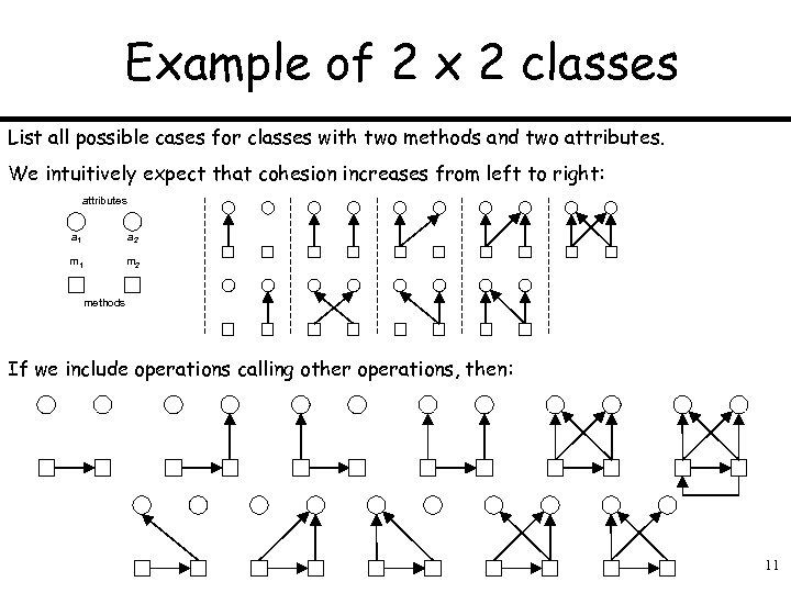 Example of 2 x 2 classes List all possible cases for classes with two