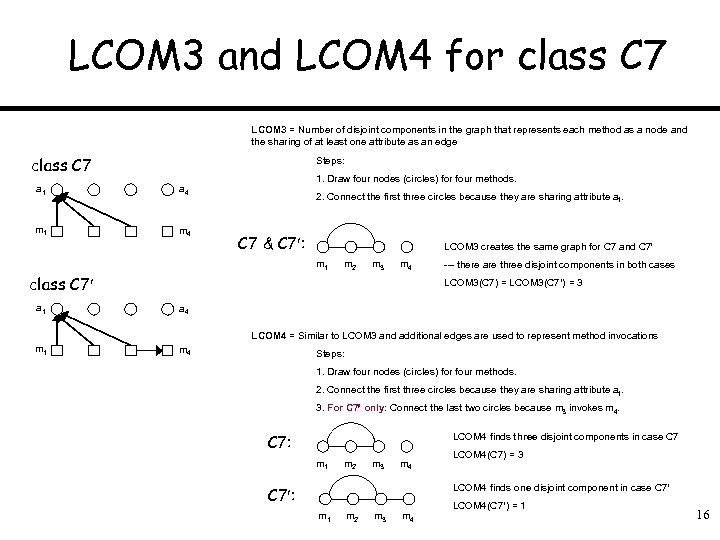 LCOM 3 and LCOM 4 for class C 7 LCOM 3 = Number of