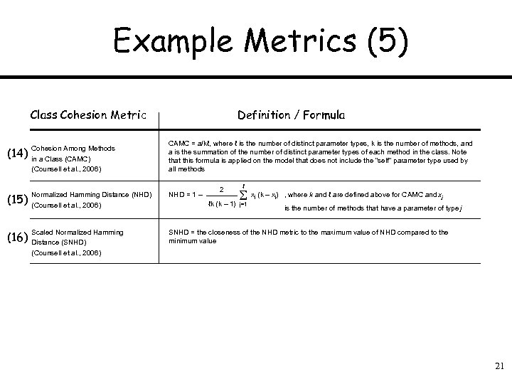 Example Metrics (5) Class Cohesion Metric Definition / Formula CAMC = a/kℓ, where ℓ