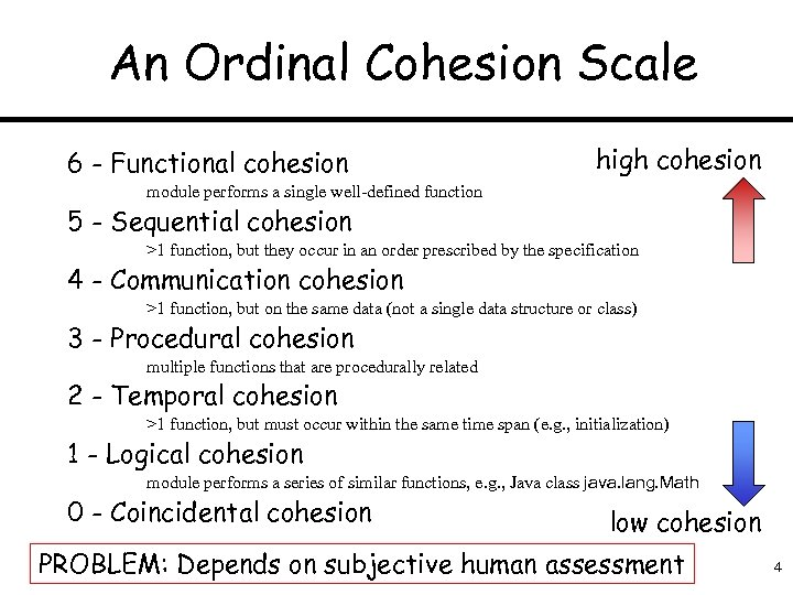 An Ordinal Cohesion Scale 6 - Functional cohesion high cohesion module performs a single