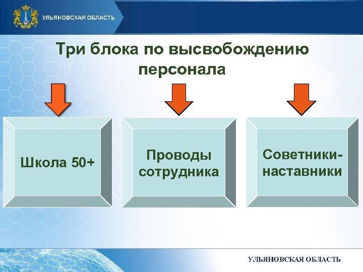Три блока по высвобождению персонала Школа 50+ Проводы сотрудника Советникинаставники