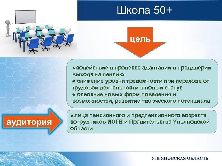 Школа 50+ цель ● содействие в процессе адаптации в преддверии выхода на пенсию ●
