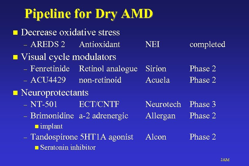 Pipeline for Dry AMD n Decrease oxidative stress – n Antioxidant NEI completed Visual