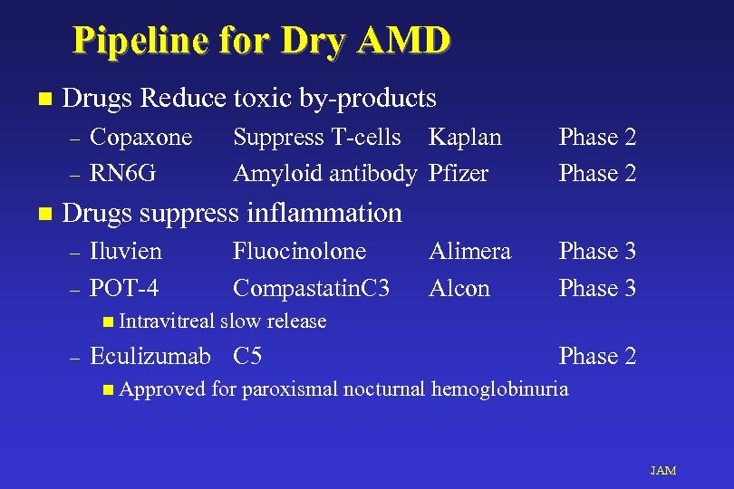 Pipeline for Dry AMD n Drugs Reduce toxic by-products – – n Copaxone RN