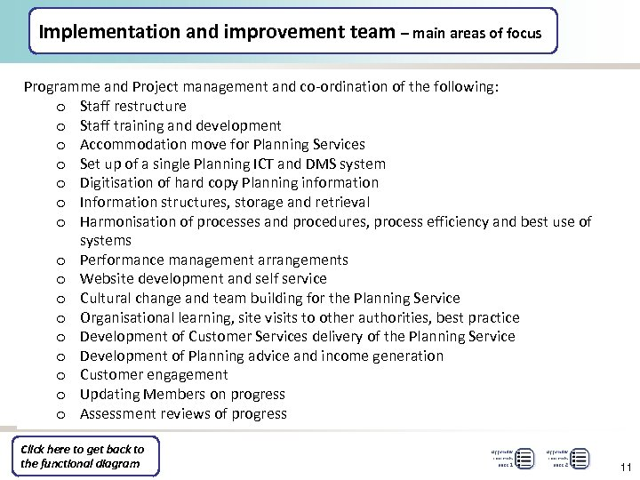 Implementation and improvement team – main areas of focus Programme and Project management and