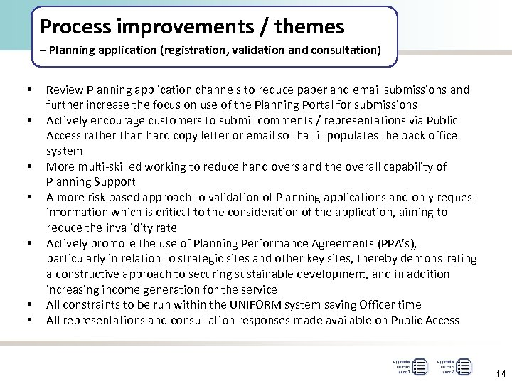 Process improvements / themes – Planning application (registration, validation and consultation) • • Review