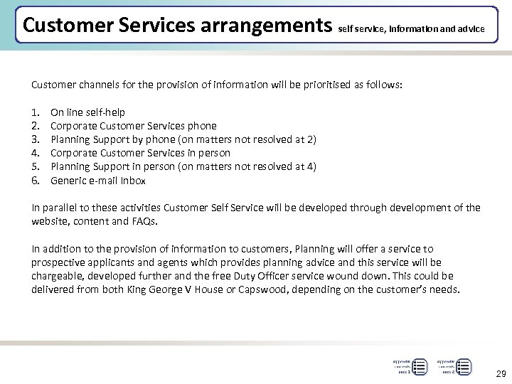 Customer Services arrangements self service, information and advice Customer channels for the provision of