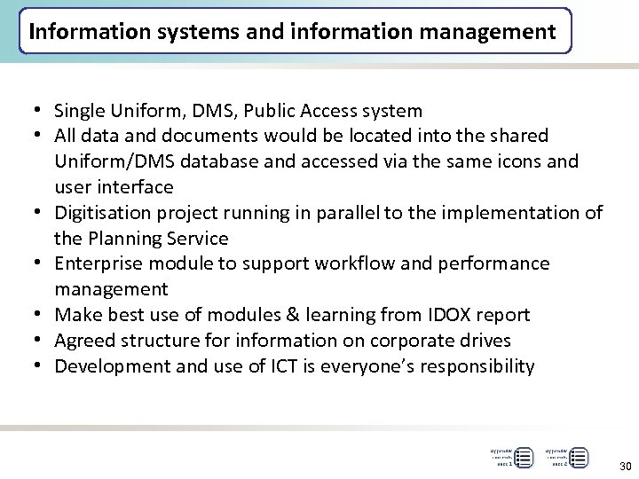 Information systems and information management • Single Uniform, DMS, Public Access system • All