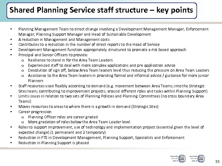 Shared Planning Service staff structure – key points • • • Planning Management Team