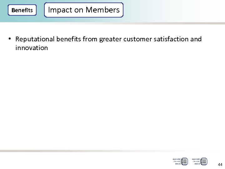 Benefits Impact on Members • Reputational benefits from greater customer satisfaction and innovation 44