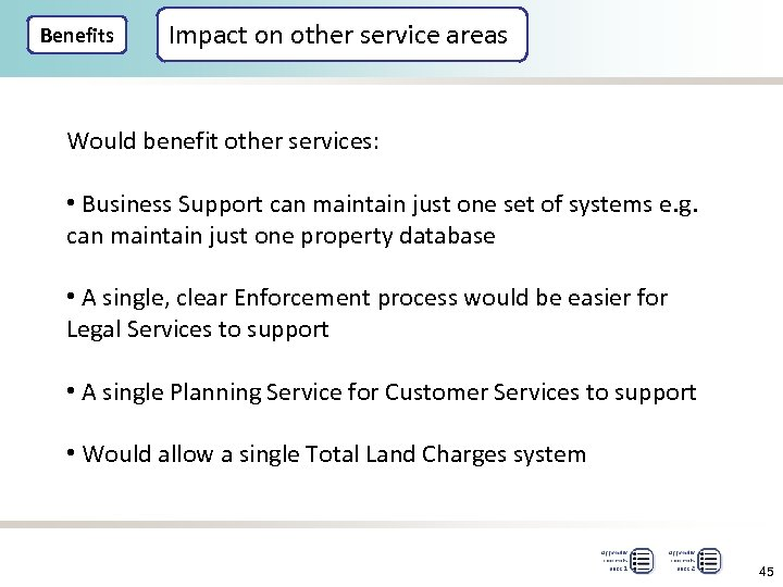 Benefits Impact on other service areas Would benefit other services: • Business Support can